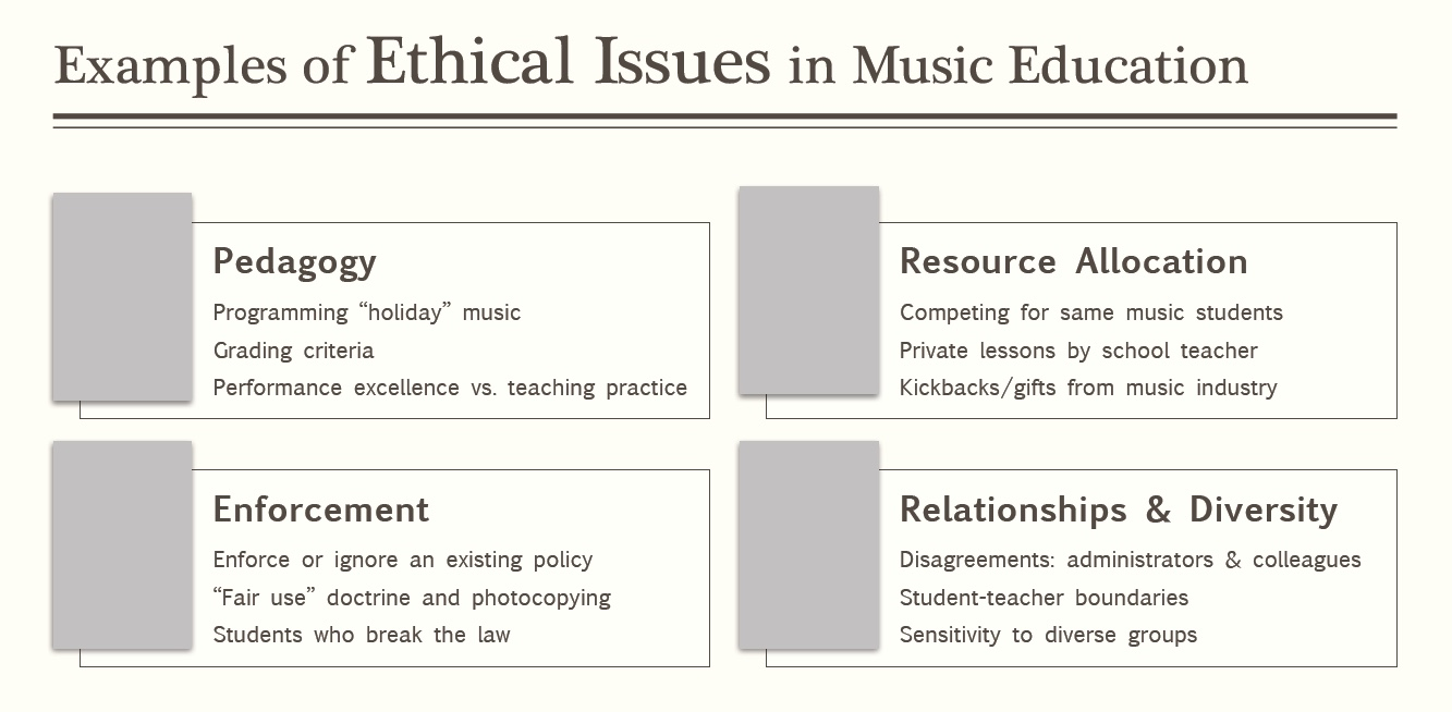 ethics 27
