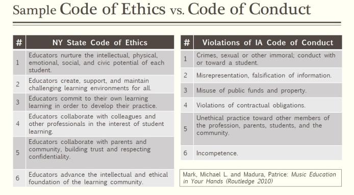 ethics 29