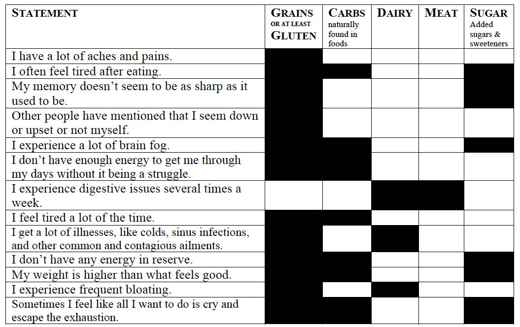 Mojo Meter on Meal Planning