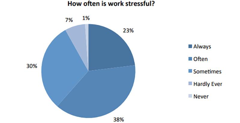 Teacher-stress-lede