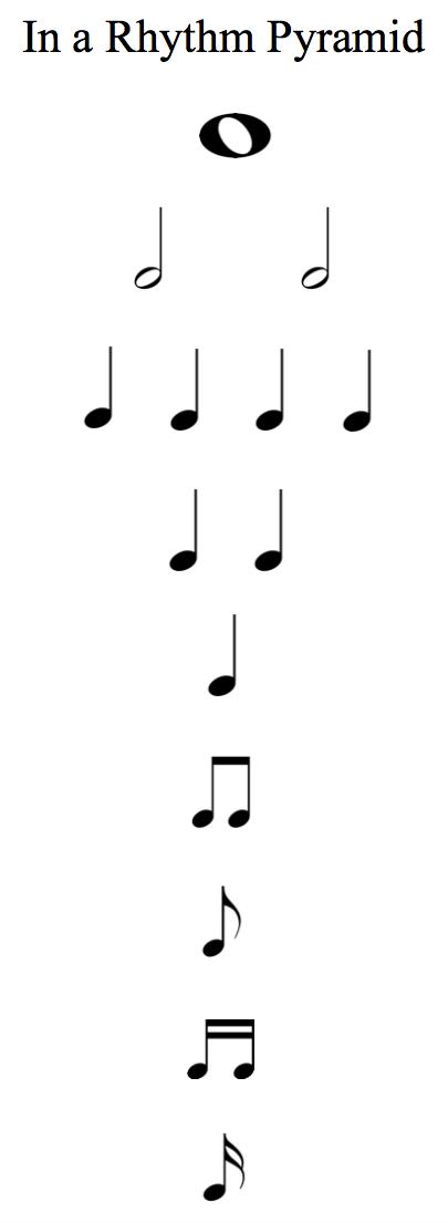 In a Rhythm Pyramid