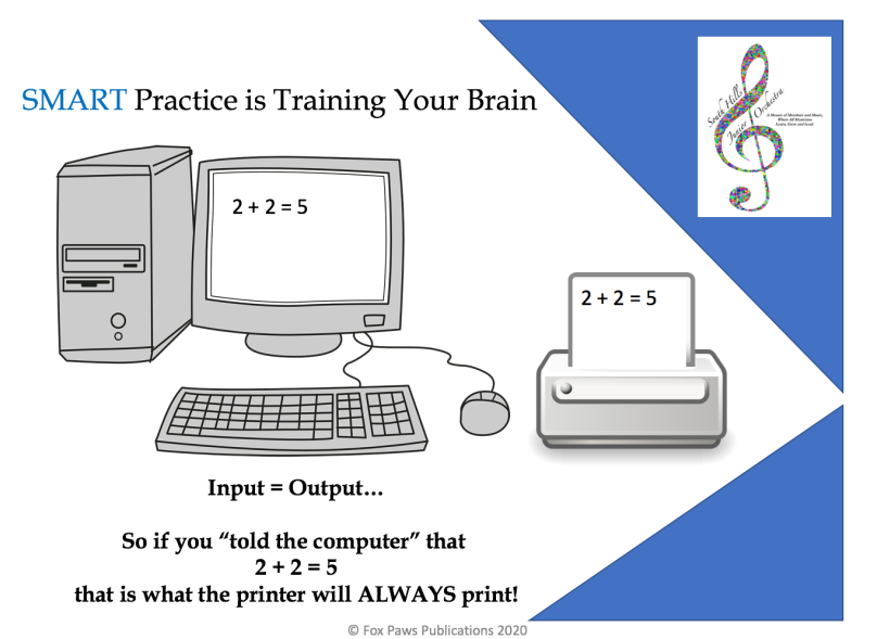 smart practice is training your brain