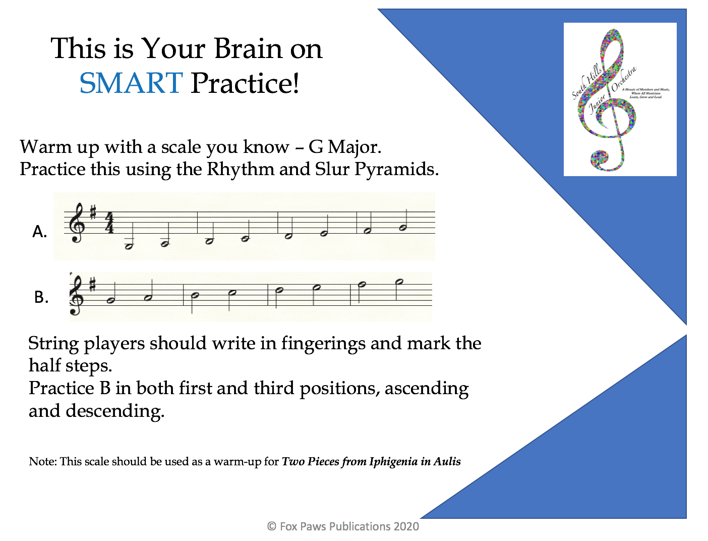 This is your brain on SMART Practice